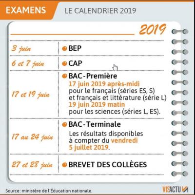 Dates brevet et bac 2019