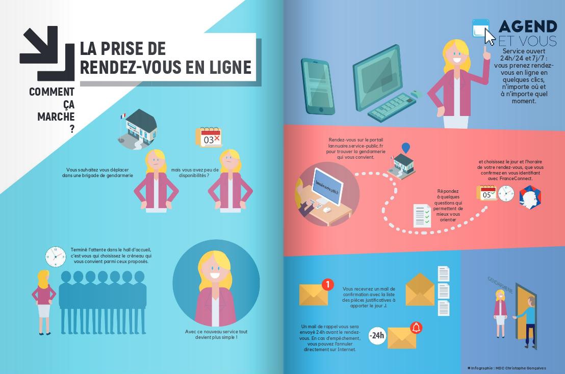 Infographie gendarmerie